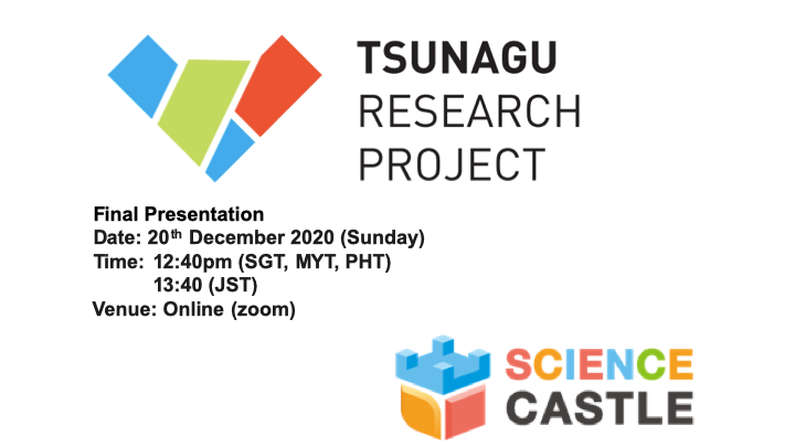 Final Presentation of the International Joint Research Project, TSUNAGU RESEARCH PROJECT at Science Castle Japan.